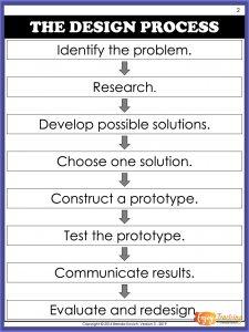 Simple STEM Challenges - The Design Process