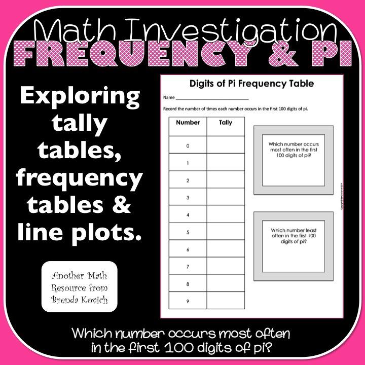 Enjoy Teaching Pi 3