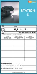 In this hands-on light activity, students shine a flashlight on different materials. They list which reflect and absorb on the corresponding lab sheet.