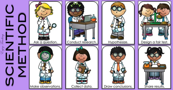 teaching scientific method with proven fundamentals teacher teaching clipart black and white teacher school clipart