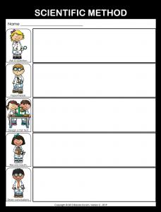 Teaching Scientific Method - Graphic Organizer