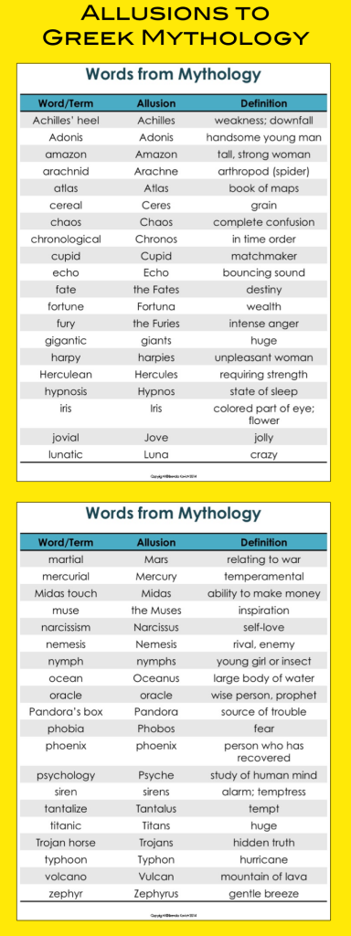 Enjoy Teaching Mythology 6