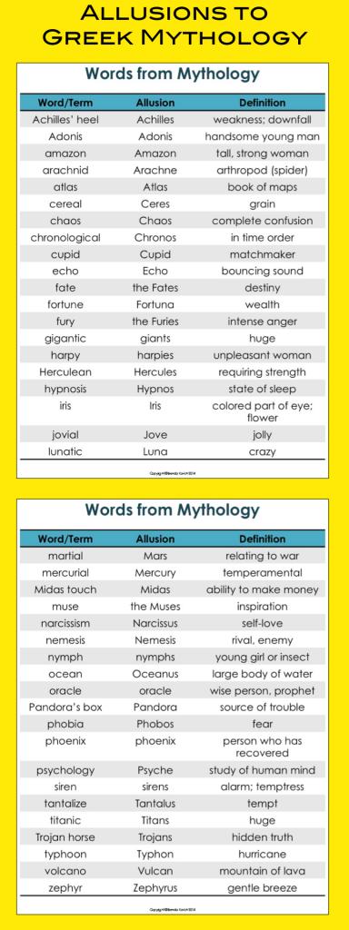 List of 40 Allusions to Greek Mythology
