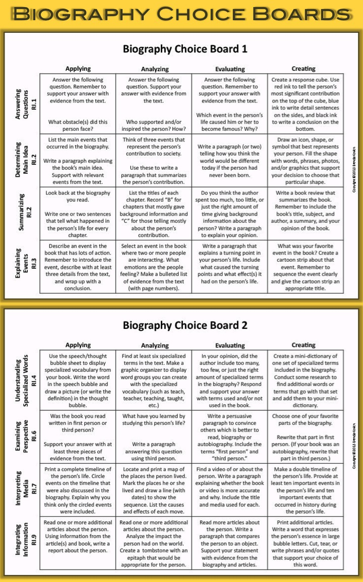 Choice boards ask kids to use higher order thinking skills while also practicing standards.