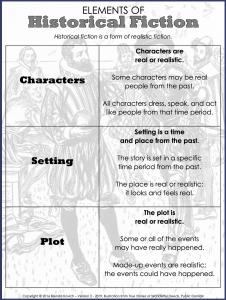 Teaching Historical Fiction 2