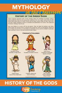 Begin your mythology unit with the history of Greek gods. Kids in fourth and fifth grades love learning about the Olympians.