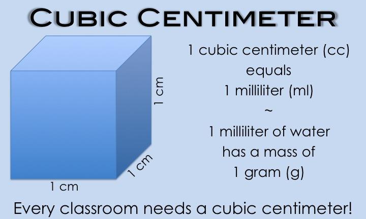 Enjoy Teaching Measurement 2