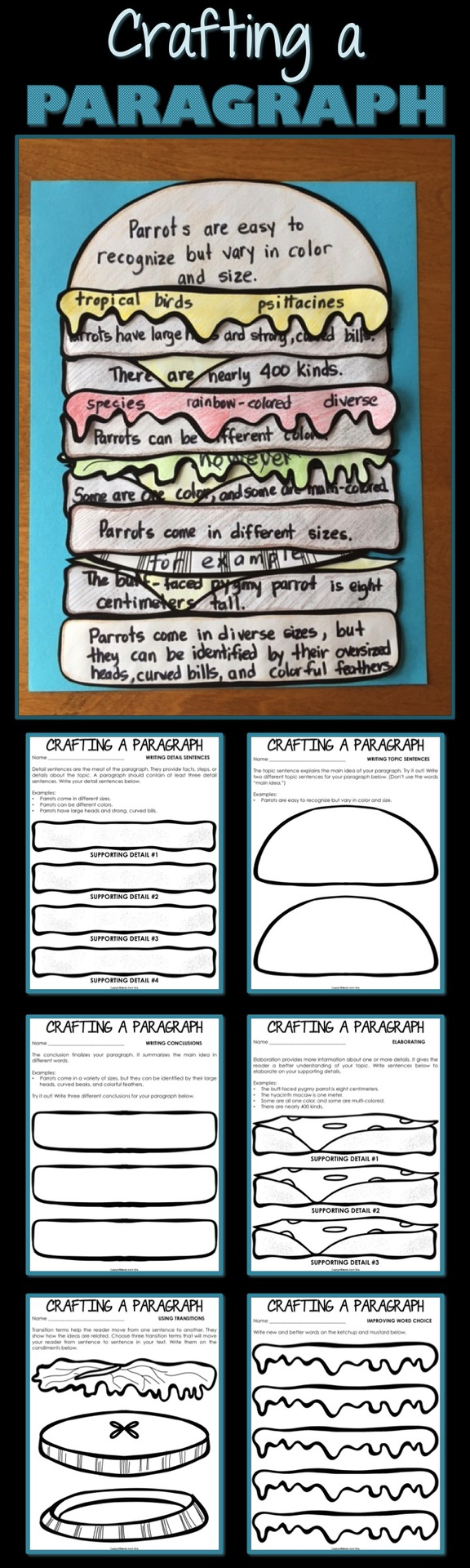 Use burger parts to craft a better paragraph. Kids in third grade, fourth grade, and fifth grade will improve the writing process.