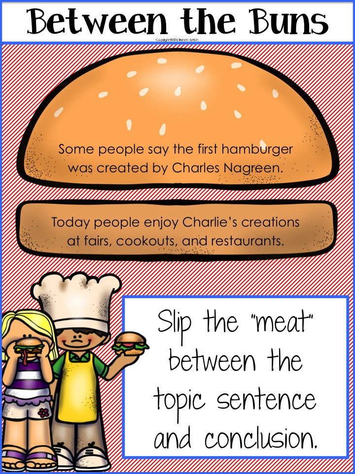 "When writing paragraphs, ask third grade, fourth grade, and fifth grade students to use the hamburger analogy. After they establish the ""meat"" of the paragraph, slip it between two buns: the topic sentence and the conclusion."
