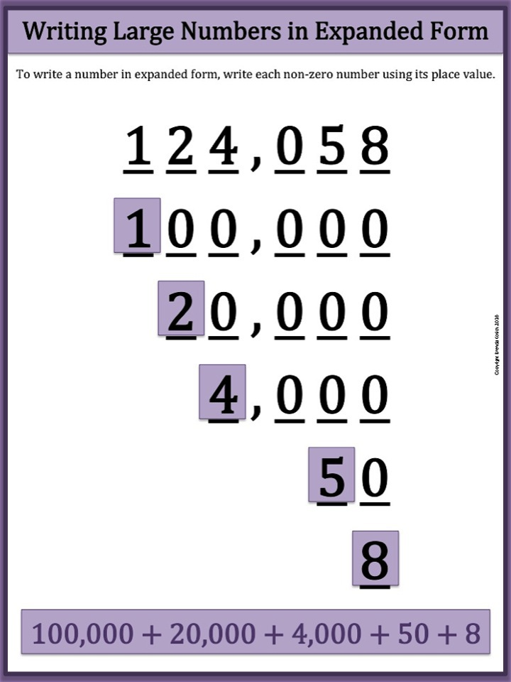 Help your fourth grade students write large numbers in expanded form. #4.NBT.A.2