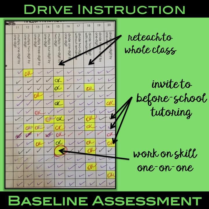 Baseline Assessment 6