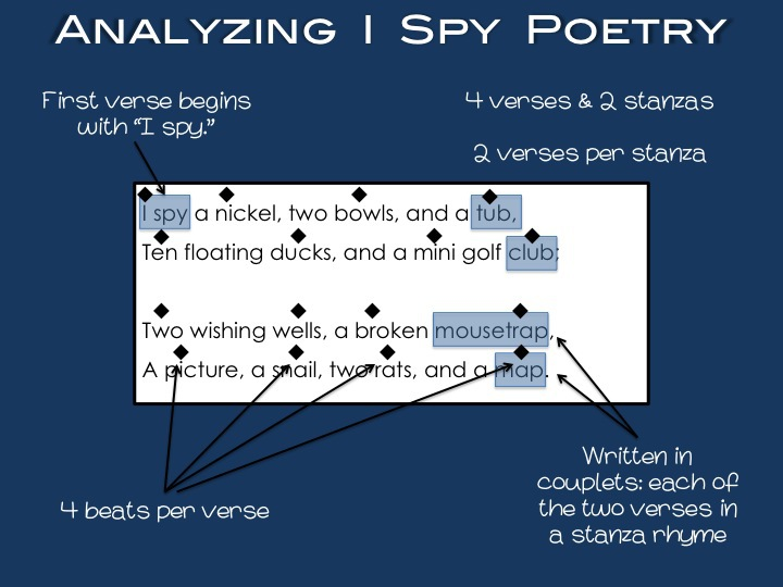 Teaching Poetry with I Spy Books Rhythm and Rhyme