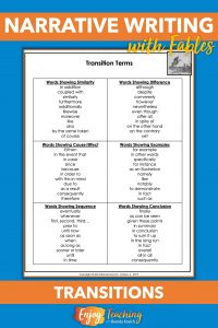 Use this list of transition terms to help kids' writing flow.