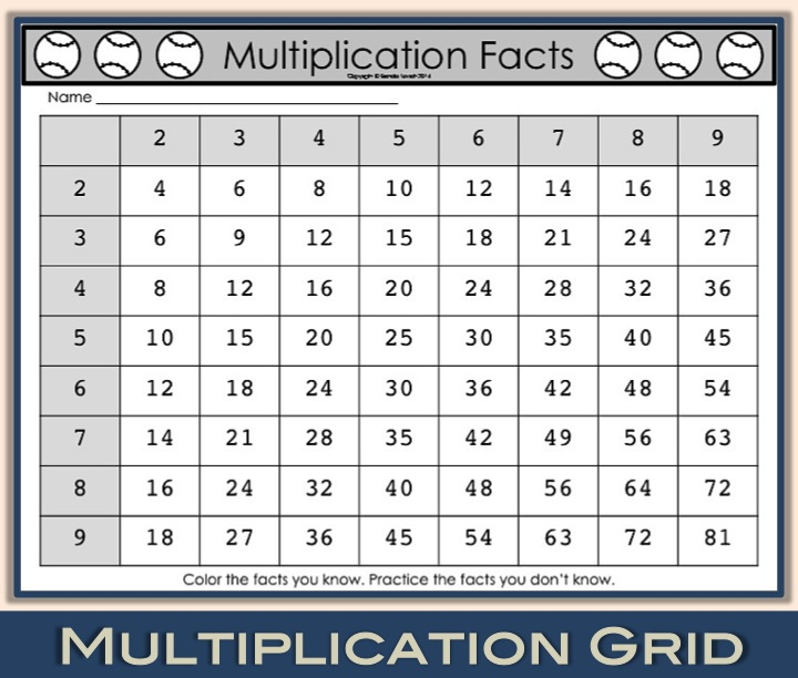Teaching Multiplication Facts 3