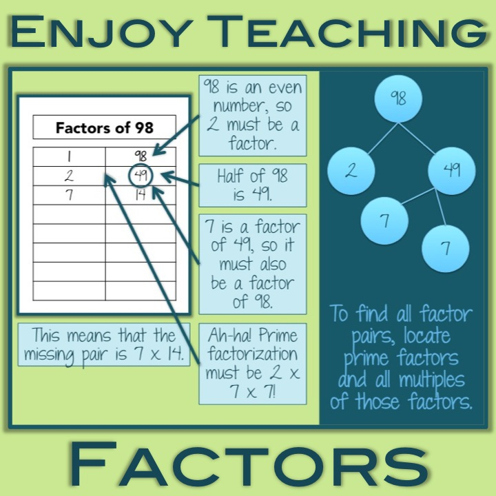 Teaching Factors - Arrays, Prime, Composite, Square - Enjoy Teaching