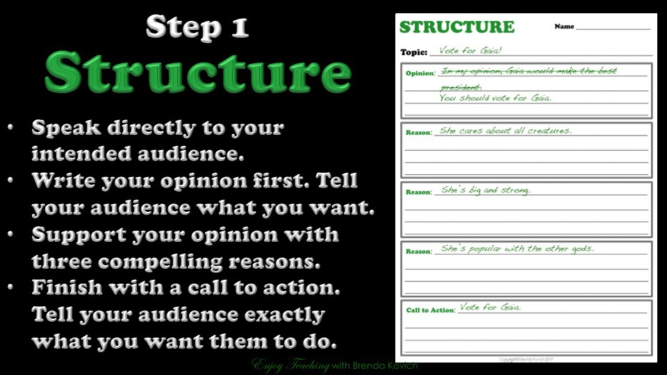 Persuasive Paragraph Structure