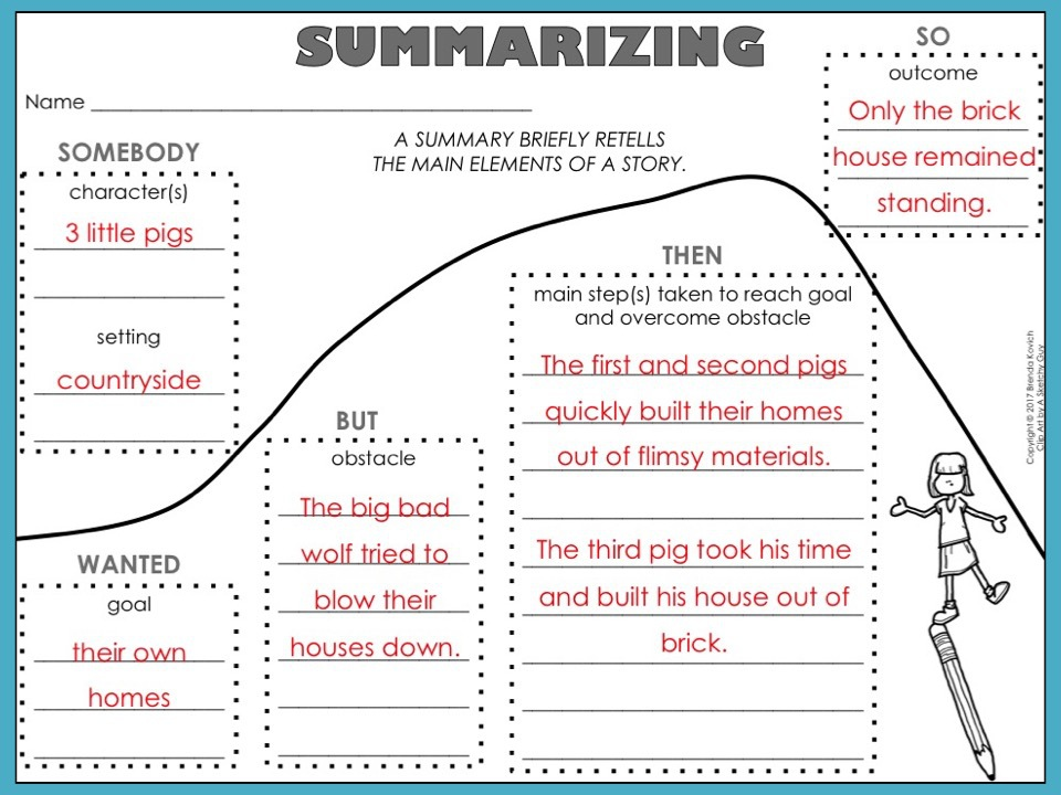 Use a story arc to summarize in third, fourth, and fifth grades.