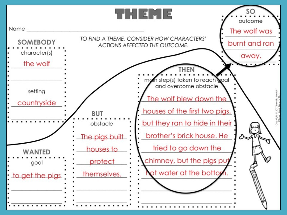 Have your fourth grade students analyze how a character's actions affected the outcome to discover theme.