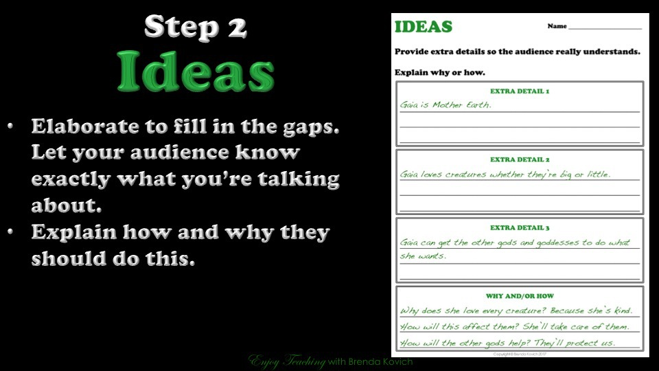 Persuasive Paragraph Ideas