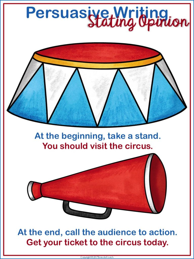 This circus-themed poster shows third grade, fourth grade, and fifth grade students how to use introductions and conclusions in their persuasive paragraphs.