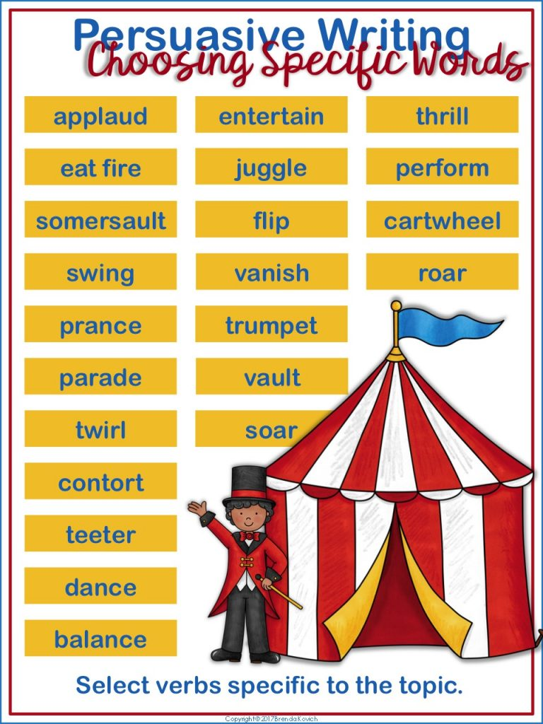 Model how to choose specific verbs. Your third grade, fourth grade, and fifth grade students will improve their persuasive writing.
