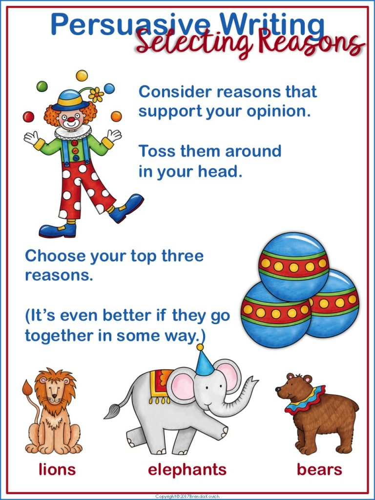 This circus-themed poster models the process for selecting reasons. This is key to third grade, fourth grade, and fifth grade persuasive writing.