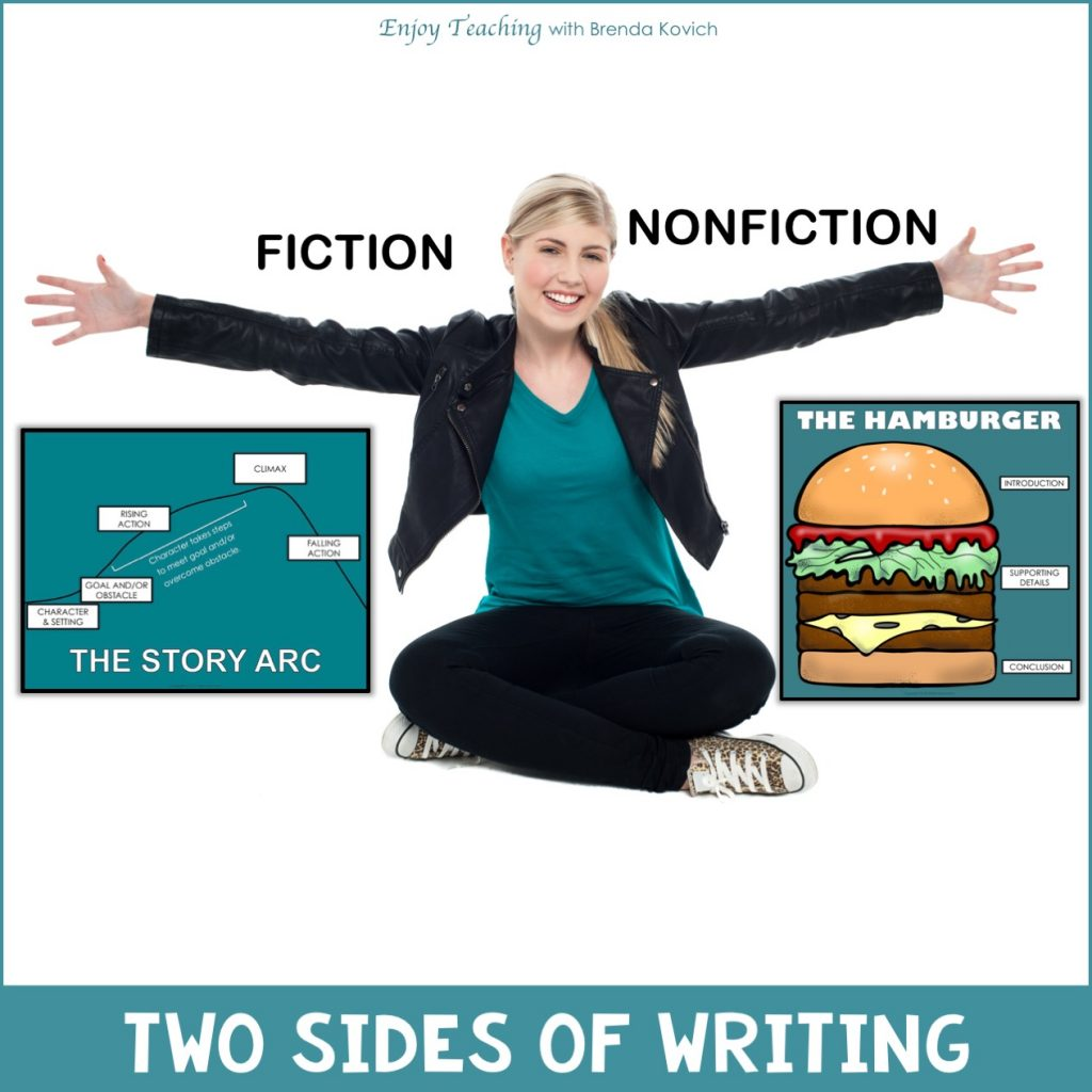 Teaching the Two Sides of Writing