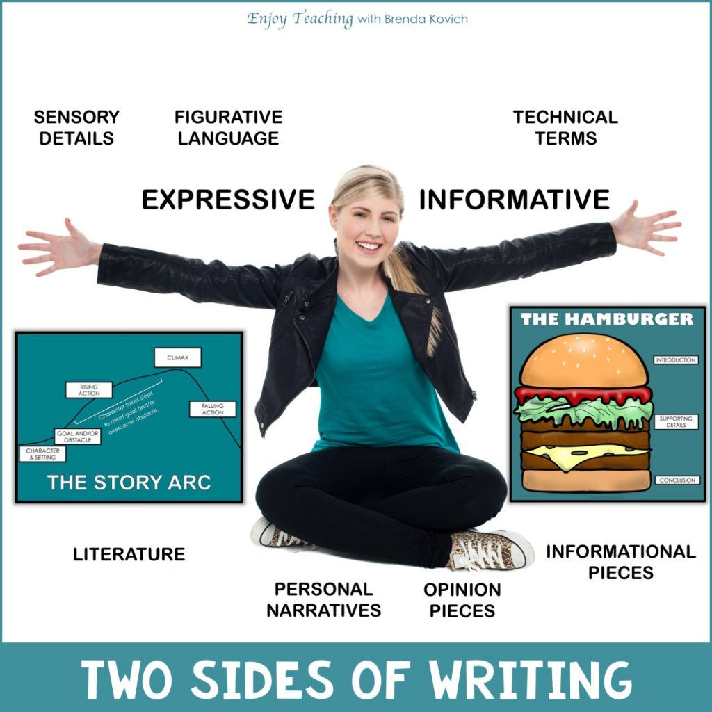 Teaching the Two Sides of Writing 2