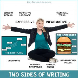 Engage Students with Two Sides of Writing