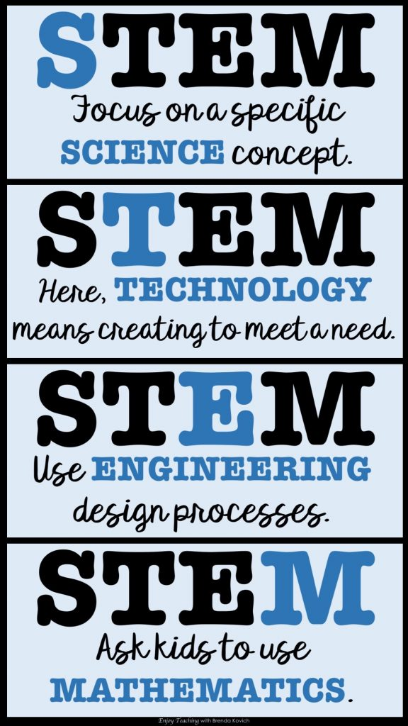 STEM Your Science Activities - STEM Poster