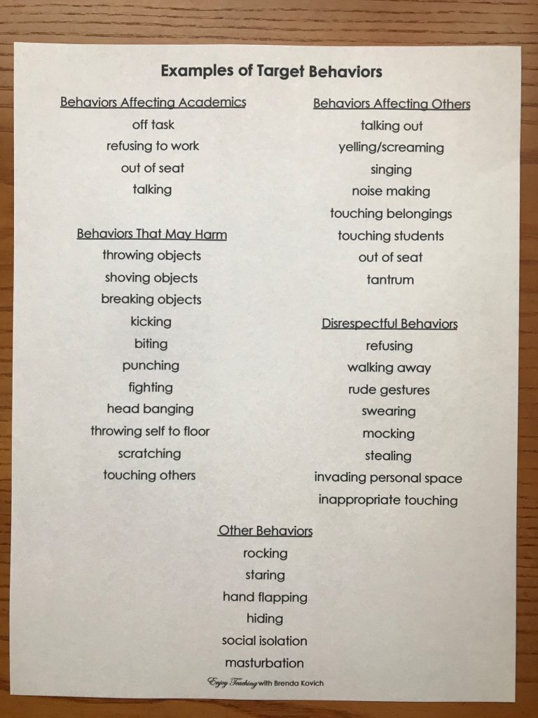 Examples of Student Behaviors
