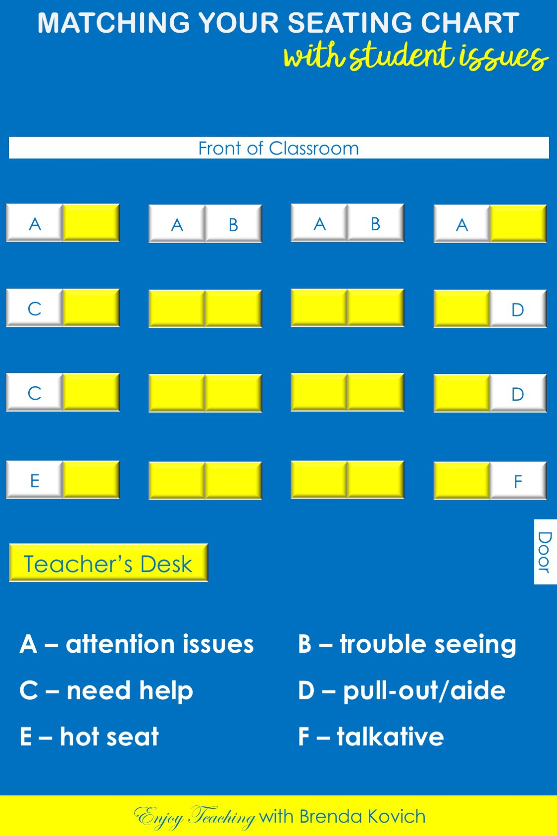 How To Choose The Right Seating Chart Enjoy Teaching With