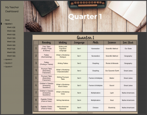 Quarterly Plans on Teacher Dashboard
