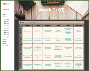 Sub Site Page with Weekly Lesson Plans