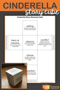 To name literary elements of Cinderella stories, students in third grade, fourth grade, and fifth grade roll this story cube then discuss.