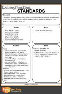 Deconstructing Standards Sample