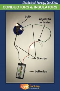 Use inquiry to teach your fourth grade students about conductors and insulators. You can build a simple tester with a battery, a bulb, and three wires. To help kids understand electrical energy, ask them to test 20 everyday objects.