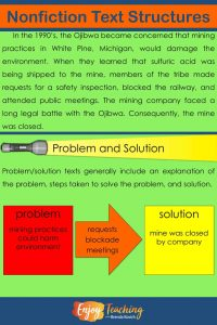 To identify problem and solution text structure, students should look for steps taken to resolve an issue.