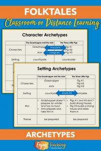 Fourth and fifth grade students can use archetypes to compare and contrast folktales.