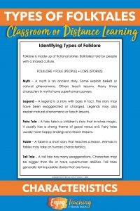 Identify types of folklore, or folktales, with this handy guide. It will help your fourth grade students understand different genres of literature.