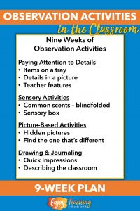 Get your students to pay attention to details with nine weeks of observation activities.