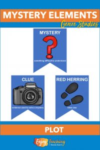 The plot of a mystery is organized using clues and red herrings, or false clues.