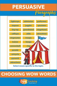 Word choice can really spruce up persuasive paragraphs. Help kids choose specific nouns and active verbs.