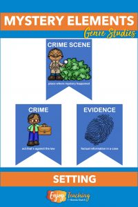 Mystery elements include setting. The crime scene is the place where the crime occurred. Sleuths collect evidence from the crime scene (and from other places too).