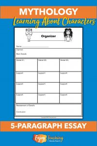 After kids finish researching their characters from Greek mythology, use this template to write five-paragraph essays.