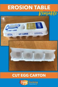 To build an erosion, or stream, table, start with a Styrofoam egg carton.
