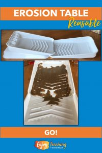 To build a DIY stream table, use three paint tray liners and a Styrofoam egg carton.