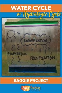 Teaching the water cycle is fun with this baggie project. They draw a diagram on a Ziploc baggie, add some colored water, and tape it to a sunny window.