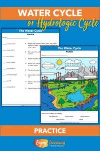 A matching vocabulary worksheet and fill-in-the-blank diagram help kids practice water cycle concepts.