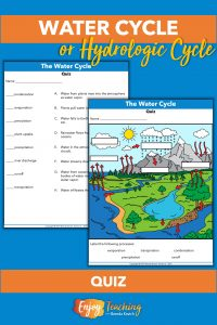 After teaching the water cycle, assess students' understanding with a quiz. They match vocabulary and definitions then complete a diagram.